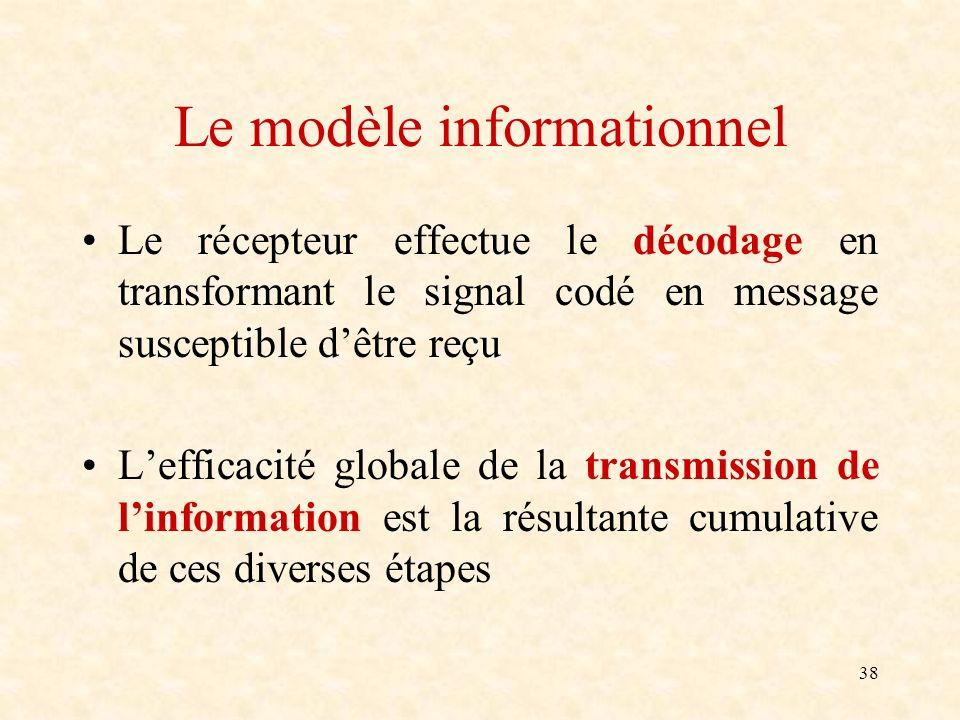38 Le modèle informationnel Le récepteur effectue le décodage en transformant le signal codé en message susceptible dêtre reçu Lefficacité globale de