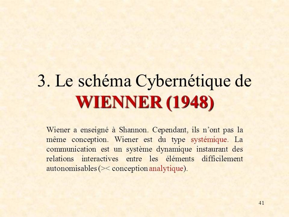 41 WIENNER (1948) 3. Le schéma Cybernétique de WIENNER (1948) Wiener a enseigné à Shannon. Cependant, ils nont pas la même conception. Wiener est du t