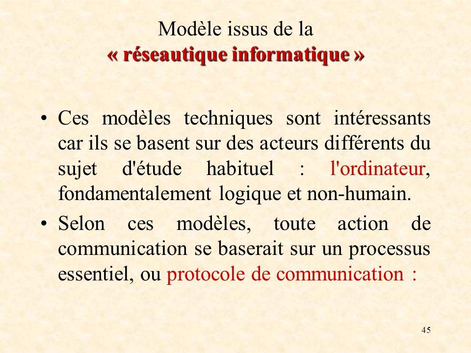 45 « réseautique informatique » Modèle issus de la « réseautique informatique » Ces modèles techniques sont intéressants car ils se basent sur des act