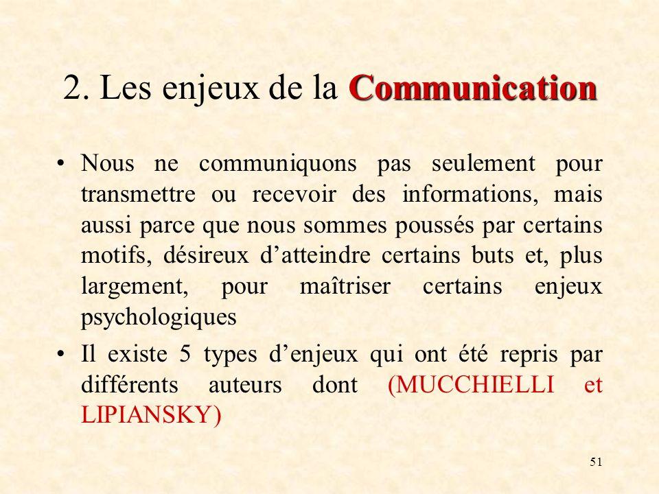 51 Communication 2. Les enjeux de la Communication Nous ne communiquons pas seulement pour transmettre ou recevoir des informations, mais aussi parce