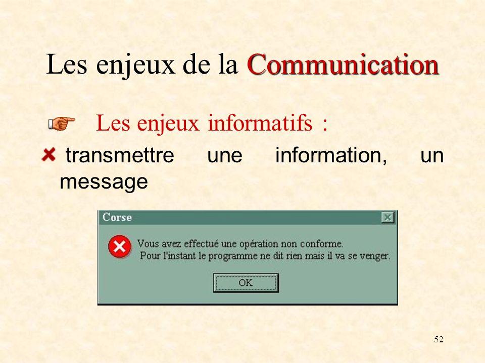 52 Communication Les enjeux de la Communication Les enjeux informatifs : transmettre une information, un message