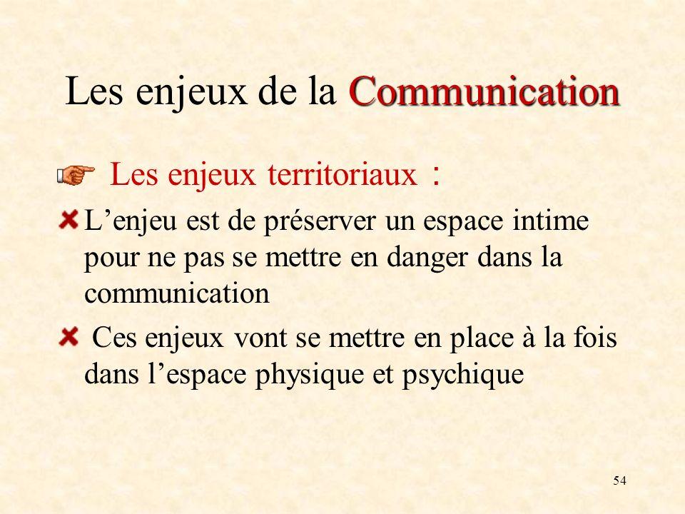 54 Communication Les enjeux de la Communication Les enjeux territoriaux : Lenjeu est de préserver un espace intime pour ne pas se mettre en danger dan
