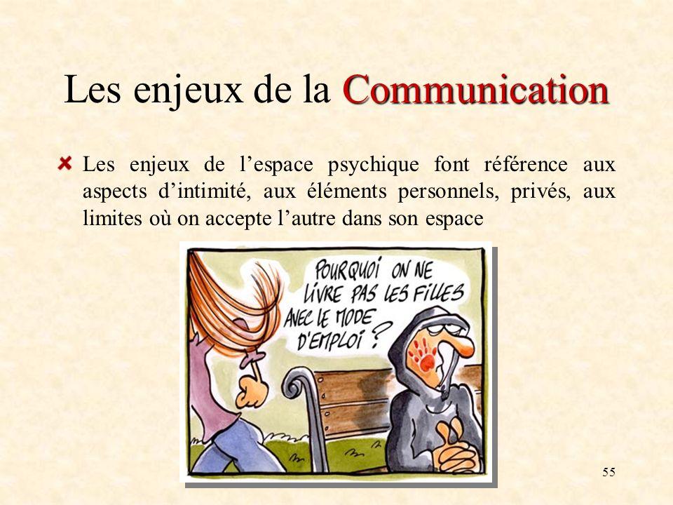 55 Communication Les enjeux de la Communication Les enjeux de lespace psychique font référence aux aspects dintimité, aux éléments personnels, privés,
