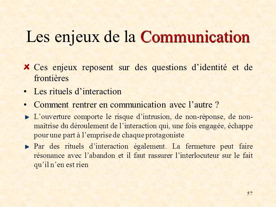 57 Communication Les enjeux de la Communication Ces enjeux reposent sur des questions didentité et de frontières Les rituels dinteraction Comment rent