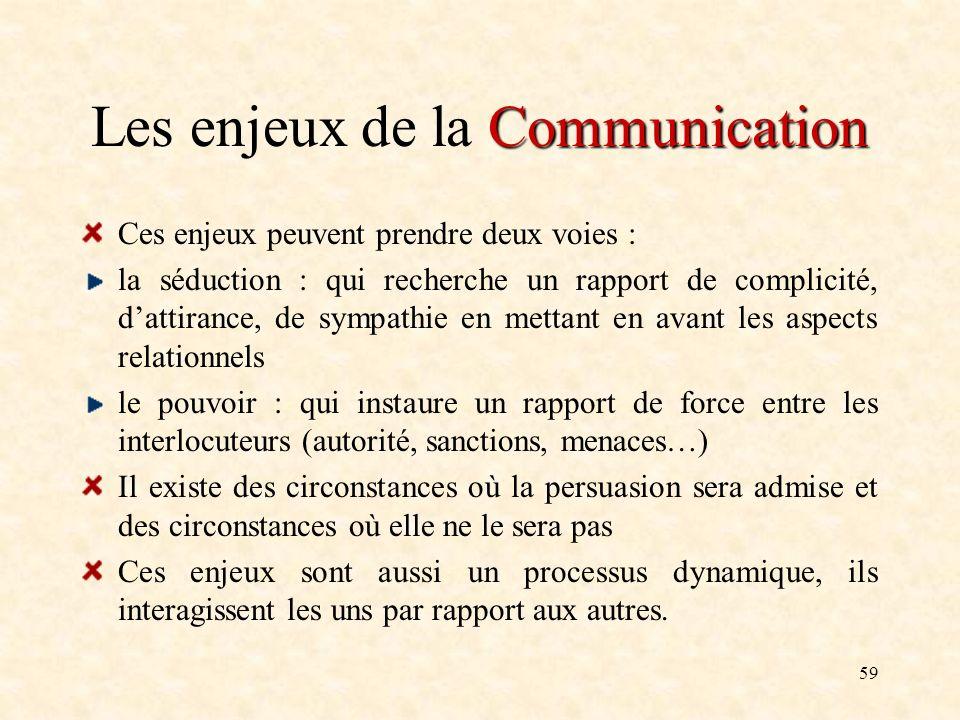 59 Communication Les enjeux de la Communication Ces enjeux peuvent prendre deux voies : la séduction : qui recherche un rapport de complicité, dattira
