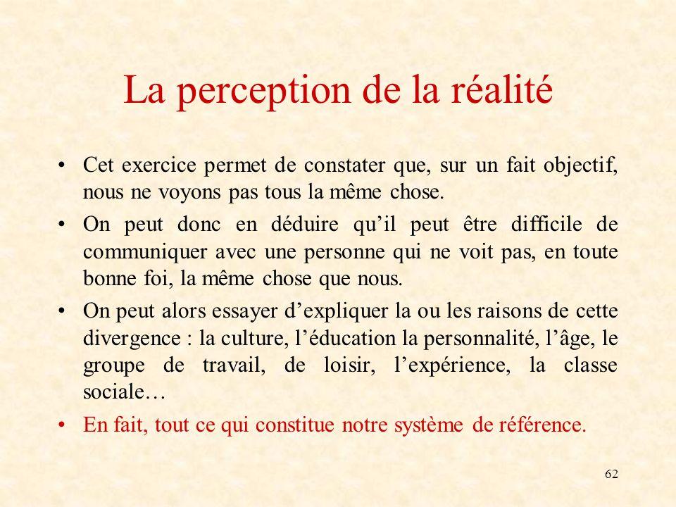 62 La perception de la réalité Cet exercice permet de constater que, sur un fait objectif, nous ne voyons pas tous la même chose. On peut donc en dédu