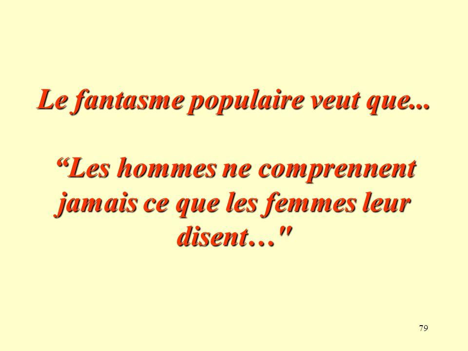 79 Le fantasme populaire veut que... Les hommes ne comprennent jamais ce que les femmes leur disent…