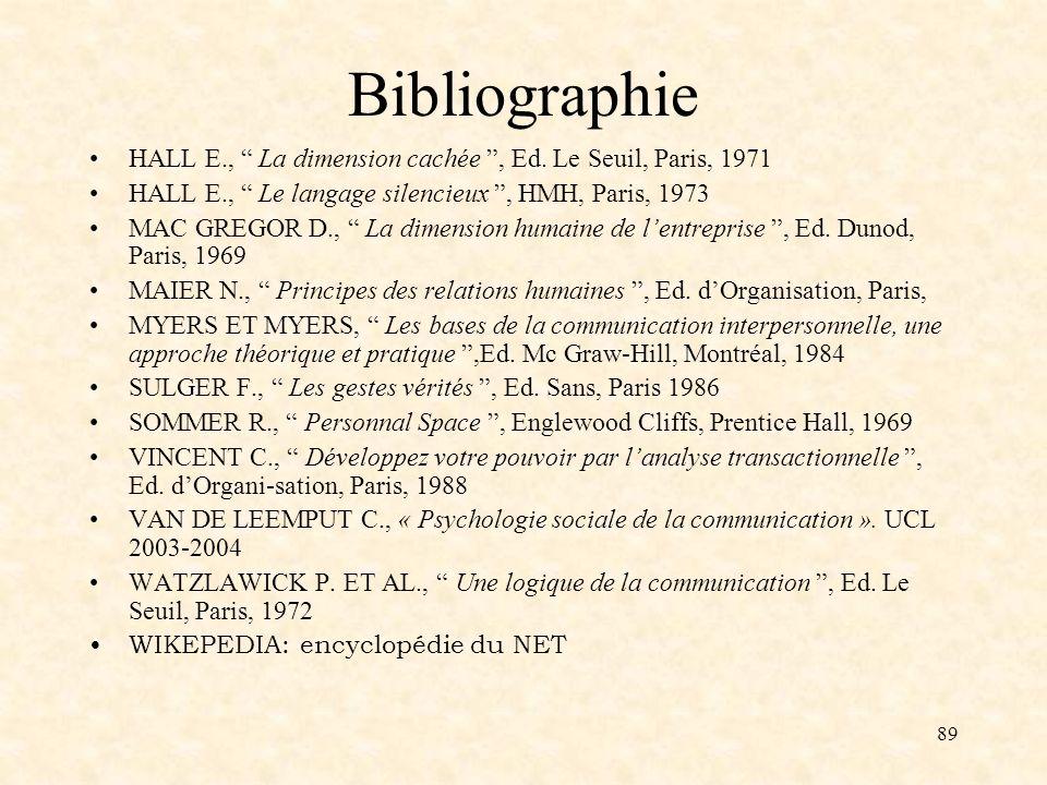 89 Bibliographie HALL E., La dimension cachée, Ed. Le Seuil, Paris, 1971 HALL E., Le langage silencieux, HMH, Paris, 1973 MAC GREGOR D., La dimension