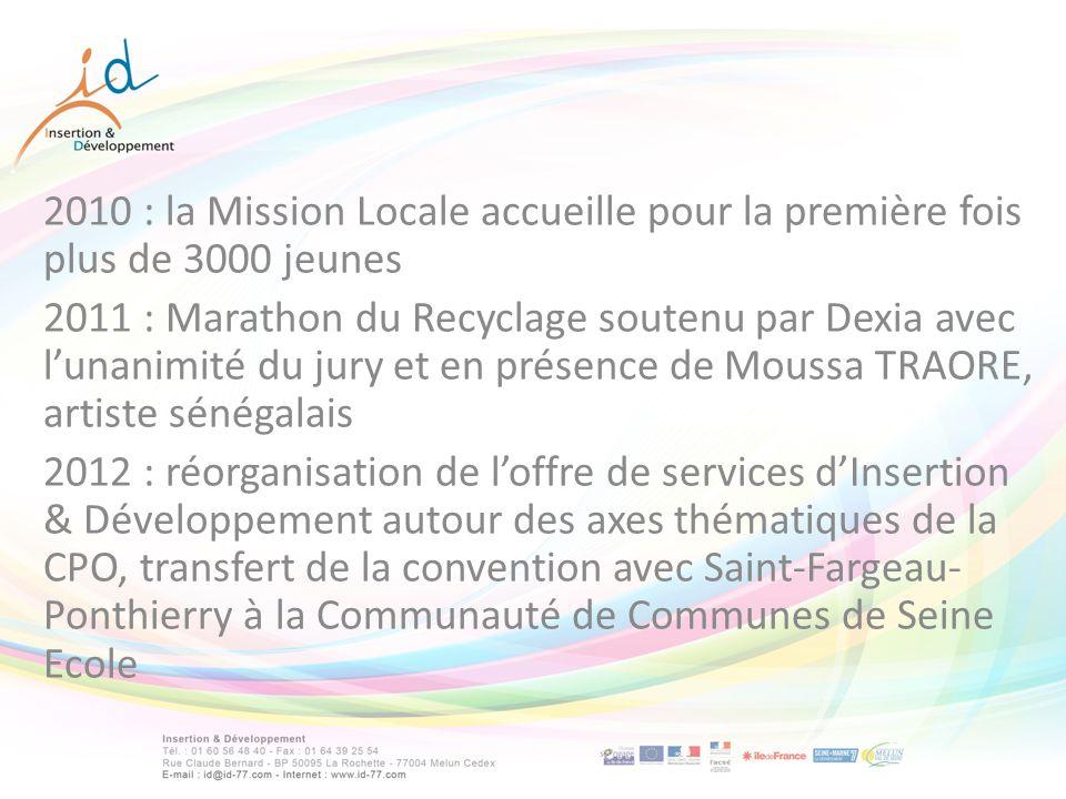 2010 : la Mission Locale accueille pour la première fois plus de 3000 jeunes 2011 : Marathon du Recyclage soutenu par Dexia avec lunanimité du jury et en présence de Moussa TRAORE, artiste sénégalais 2012 : réorganisation de loffre de services dInsertion & Développement autour des axes thématiques de la CPO, transfert de la convention avec Saint-Fargeau- Ponthierry à la Communauté de Communes de Seine Ecole