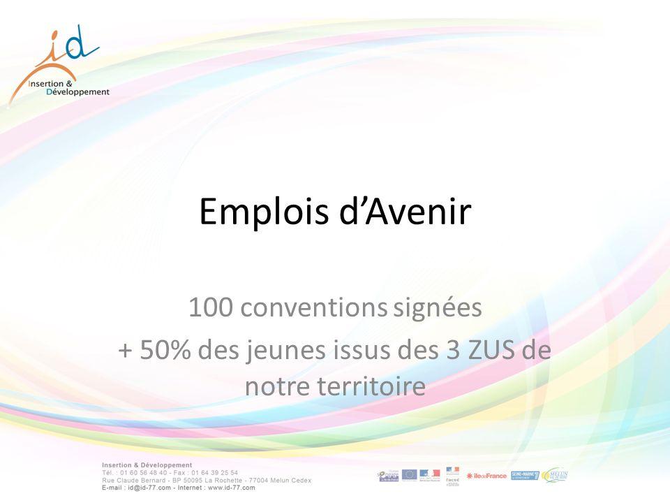 Emplois dAvenir 100 conventions signées + 50% des jeunes issus des 3 ZUS de notre territoire