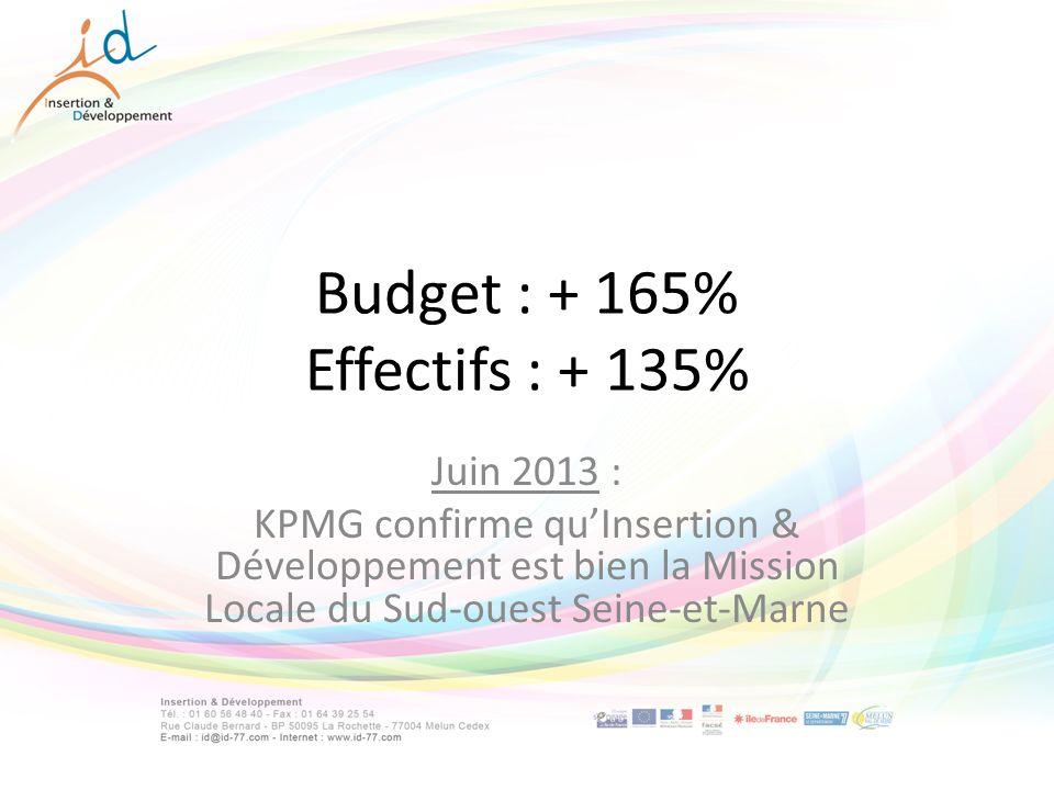 Budget : + 165% Effectifs : + 135% Juin 2013 : KPMG confirme quInsertion & Développement est bien la Mission Locale du Sud-ouest Seine-et-Marne