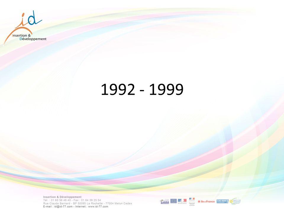 1992 : création de la Mission Locale du Sud-ouest Seine-et-Marne ; première structure à dimension intercommunale 1993 : recrutement du premier Chargé Relation Entreprises 1994 : recrutement dun Conseiller Emploi de Quartier 1995 : Madame ANTIGNAC devient Présidente