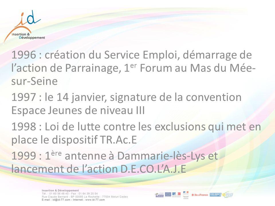1996 : création du Service Emploi, démarrage de laction de Parrainage, 1 er Forum au Mas du Mée- sur-Seine 1997 : le 14 janvier, signature de la convention Espace Jeunes de niveau III 1998 : Loi de lutte contre les exclusions qui met en place le dispositif TR.Ac.E 1999 : 1 ère antenne à Dammarie-lès-Lys et lancement de laction D.E.CO.LA.J.E