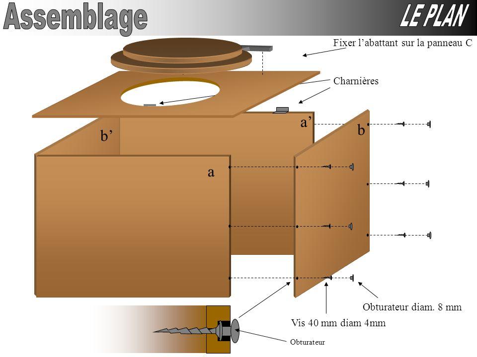 Fixer labattant sur la panneau C Charnières Vis 40 mm diam 4mm Obturateur diam. 8 mm c a b b c a Obturateur