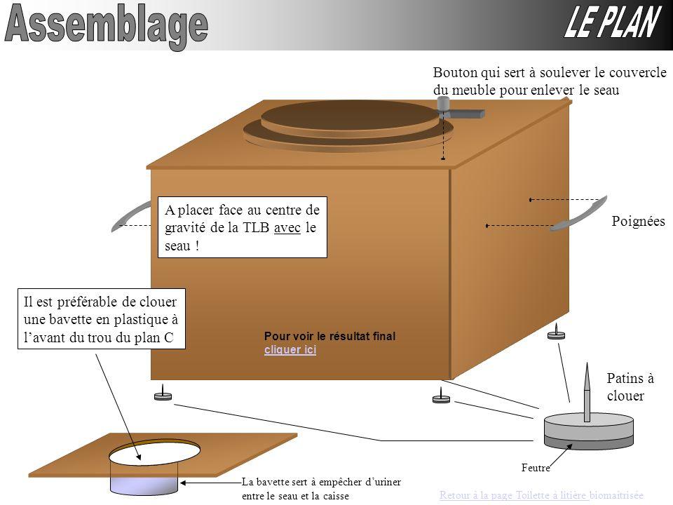 Poignées Bouton qui sert à soulever le couvercle du meuble pour enlever le seau Patins à clouer A placer face au centre de gravité de la TLB avec le s