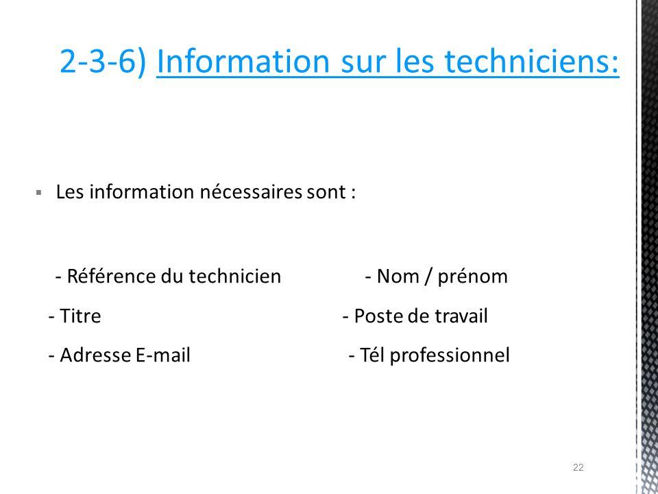 Les information nécessaires sont : - Référence du technicien - Nom / prénom - Titre - Poste de travail - Adresse E-mail - Tél professionnel 22