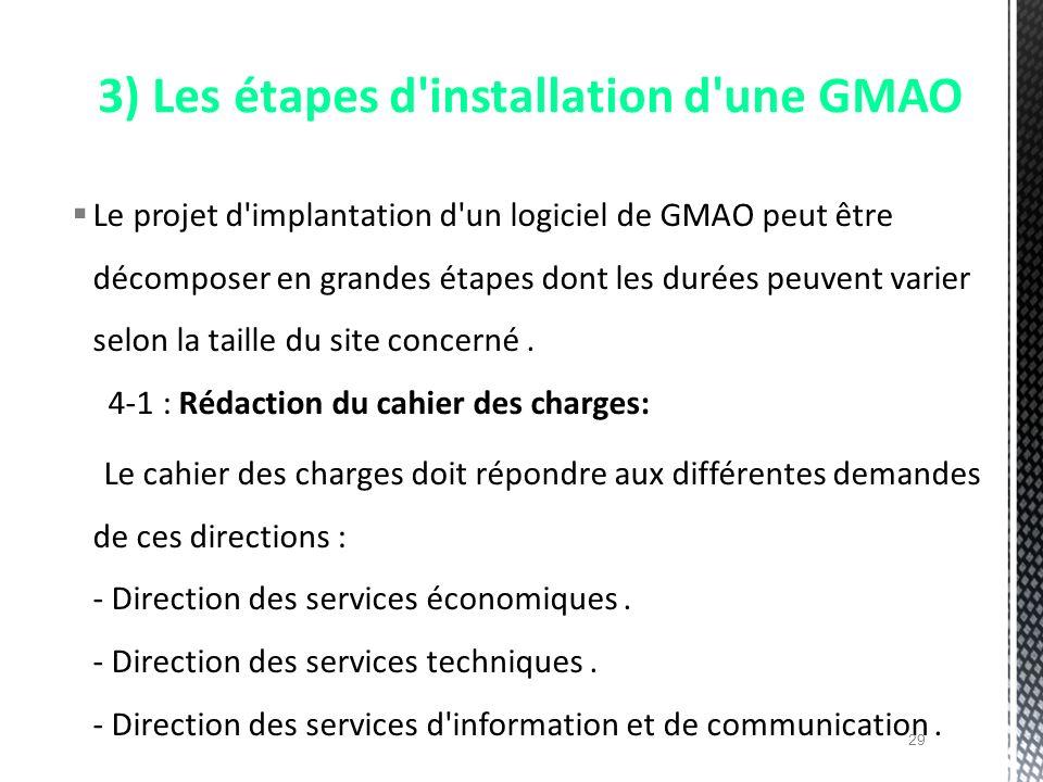 Le projet d'implantation d'un logiciel de GMAO peut être décomposer en grandes étapes dont les durées peuvent varier selon la taille du site concerné.