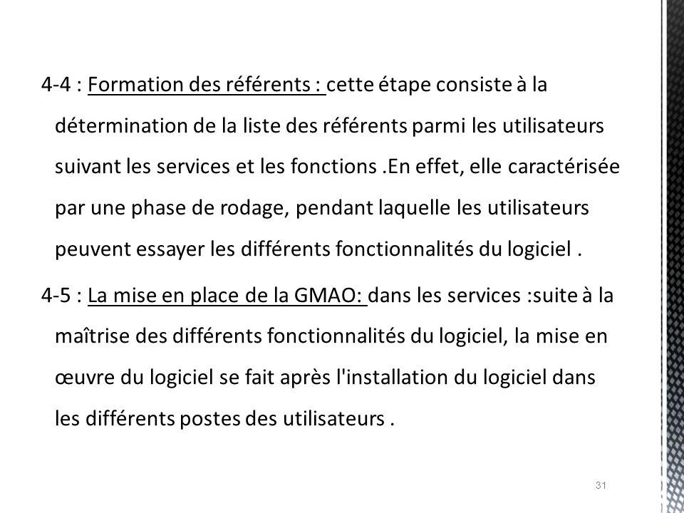 4-4 : Formation des référents : cette étape consiste à la détermination de la liste des référents parmi les utilisateurs suivant les services et les f