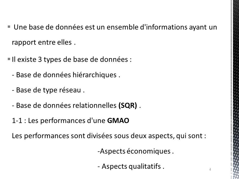 Les principaux données caractéristiques de ce sous module sont : - Dates de mise en ouvre des extensions ou des nouveaux services.