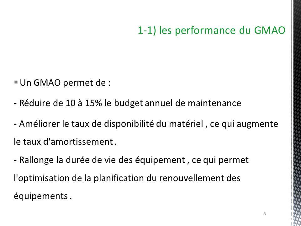 Un GMAO permet de : - Réduire de 10 à 15% le budget annuel de maintenance - Améliorer le taux de disponibilité du matériel, ce qui augmente le taux d'