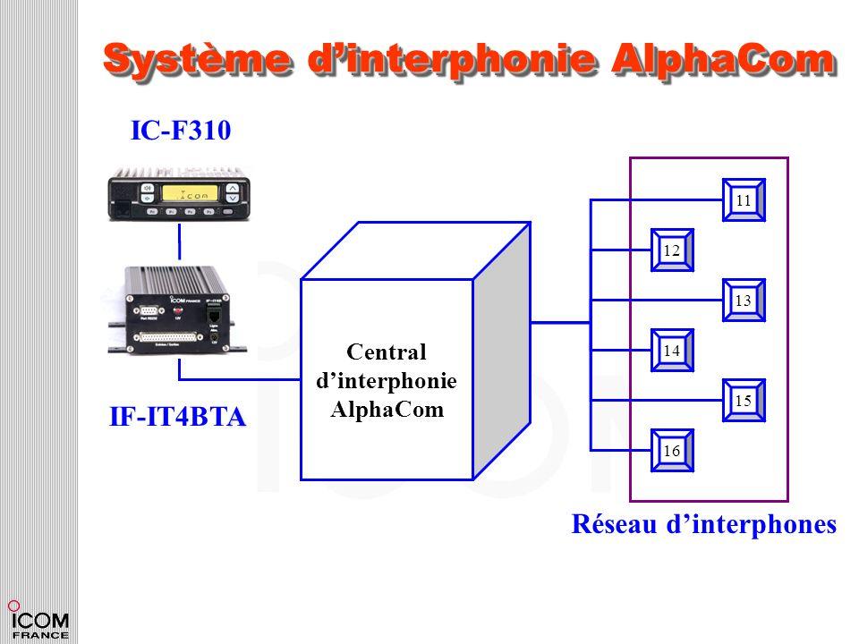 Système dinterphonie AlphaCom Central dinterphonie AlphaCom 11 12 13 14 15 16 Réseau dinterphones IC-F310 A IF-IT4BTA