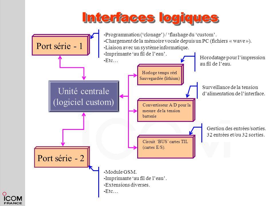 Interfaces logiques Unité centrale (logiciel custom) Port série - 1 -Programmation (clonage) / flashage du custom. -Chargement de la mémoire vocale de