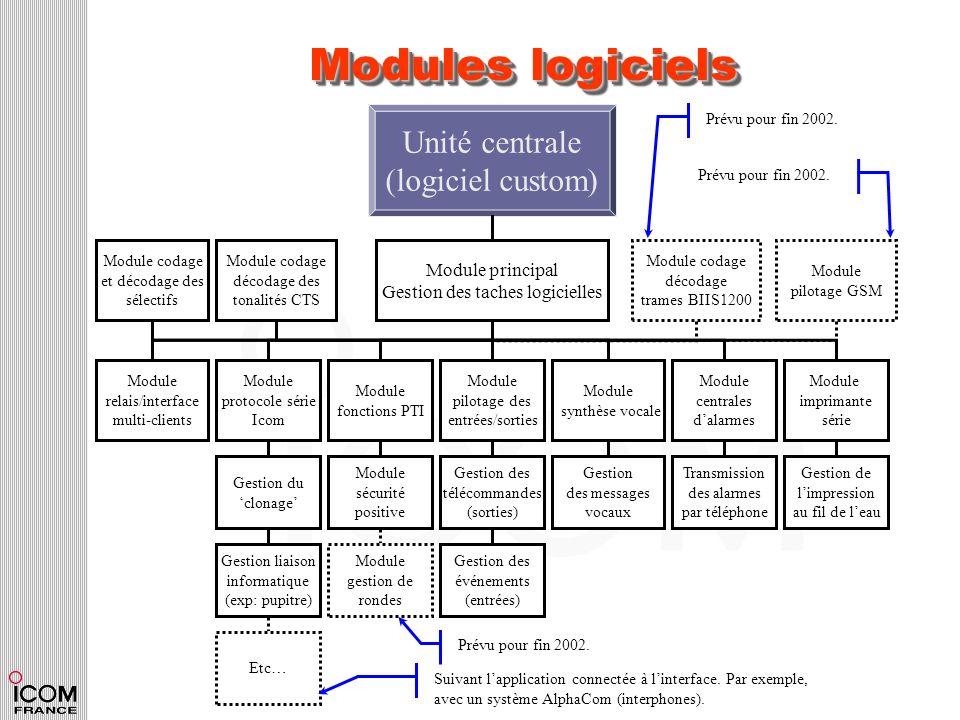 Modules logiciels Unité centrale (logiciel custom) Module principal Gestion des taches logicielles Module relais/interface multi-clients Module protoc