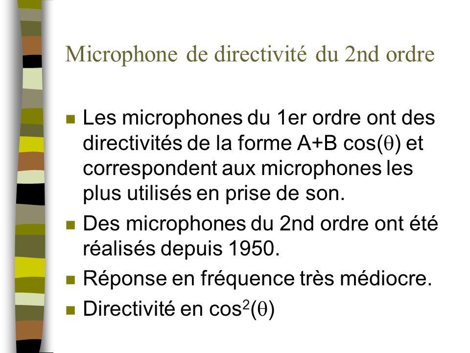 Microphone de directivité du 2nd ordre n Les microphones du 1er ordre ont des directivités de la forme A+B cos( ) et correspondent aux microphones les plus utilisés en prise de son.