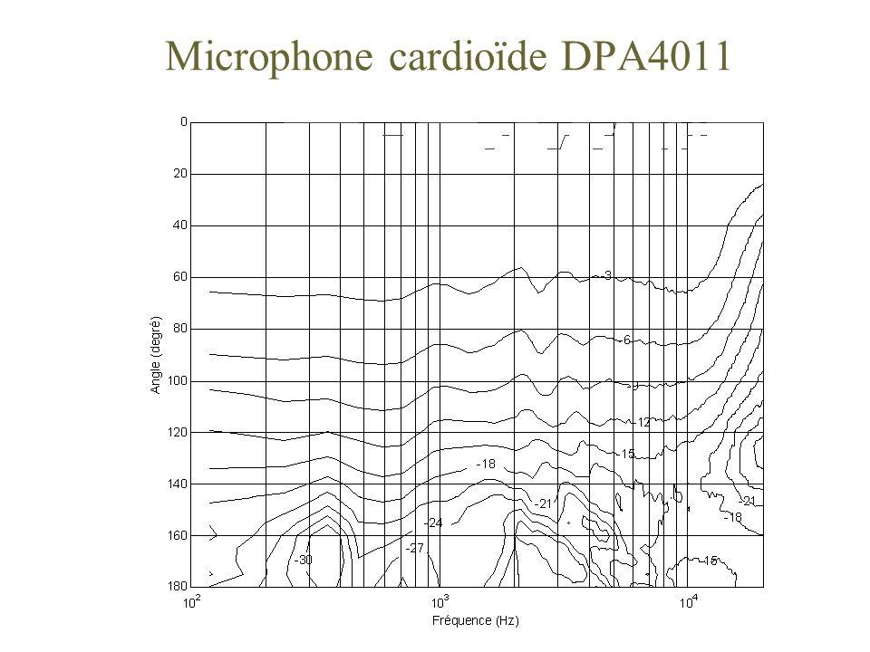 Microphone cardioïde DPA4011