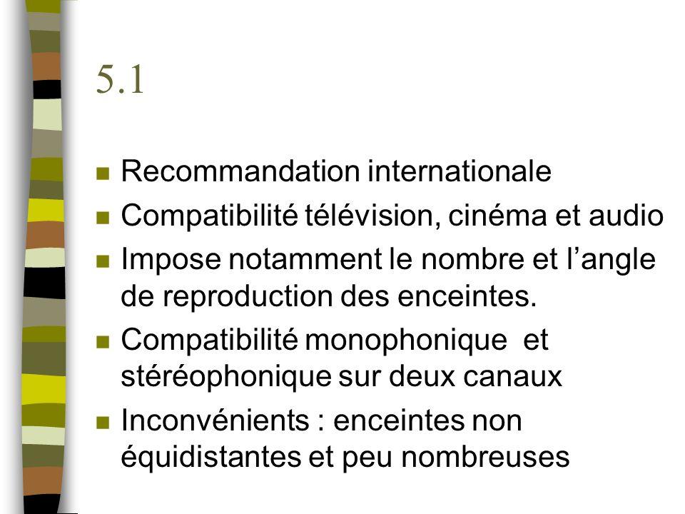 5.1 n Recommandation internationale n Compatibilité télévision, cinéma et audio n Impose notamment le nombre et langle de reproduction des enceintes.