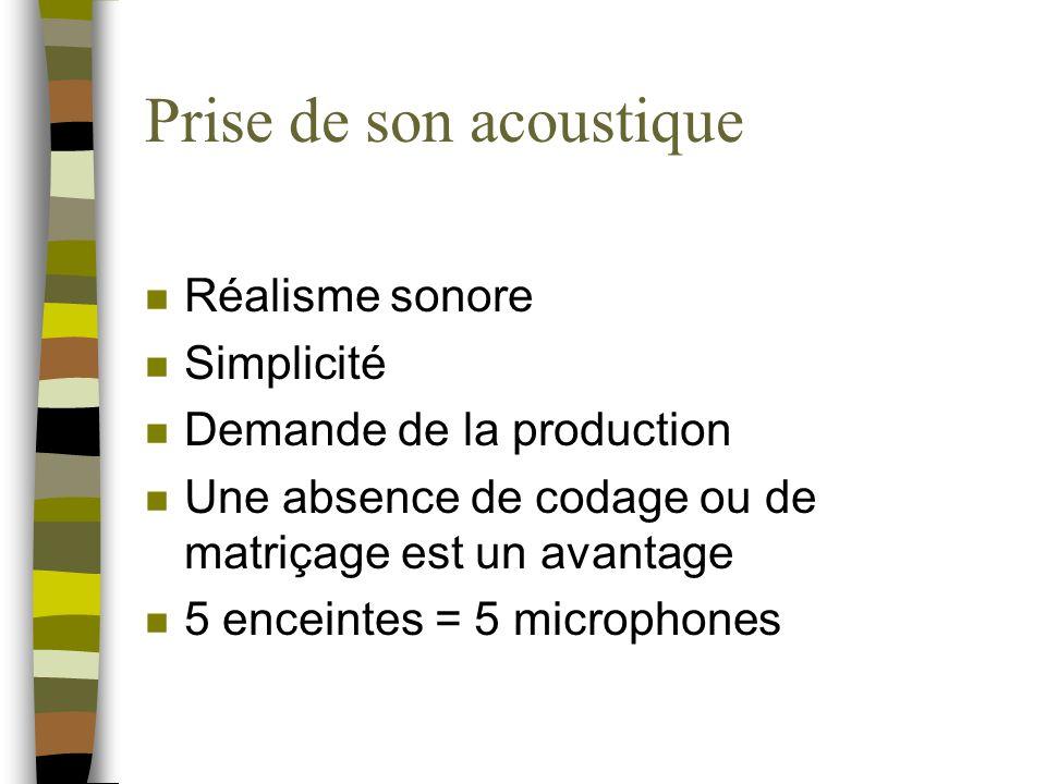 Prise de son acoustique n Réalisme sonore n Simplicité n Demande de la production n Une absence de codage ou de matriçage est un avantage n 5 enceintes = 5 microphones