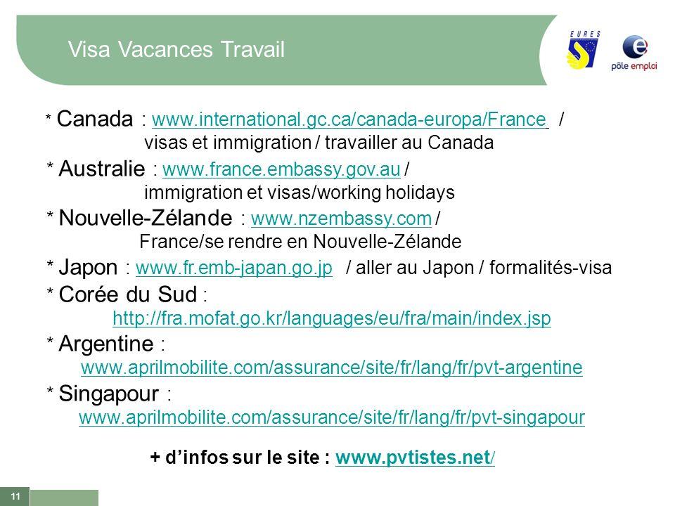 11 * Canada : www.international.gc.ca/canada-europa/France /www.international.gc.ca/canada-europa/France visas et immigration / travailler au Canada *