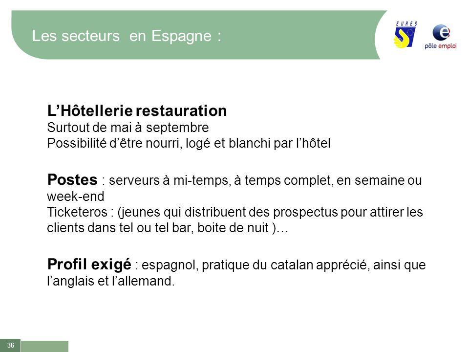36 Les secteurs en Espagne : LHôtellerie restauration Surtout de mai à septembre Possibilité dêtre nourri, logé et blanchi par lhôtel Postes : serveur