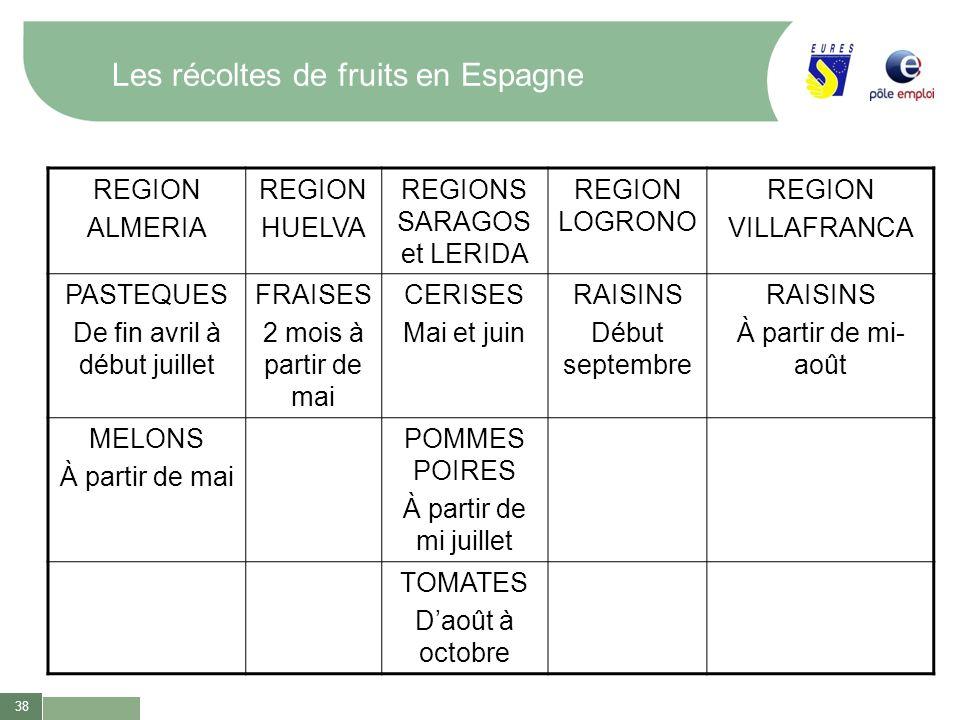 38 REGION ALMERIA REGION HUELVA REGIONS SARAGOS et LERIDA REGION LOGRONO REGION VILLAFRANCA PASTEQUES De fin avril à début juillet FRAISES 2 mois à pa