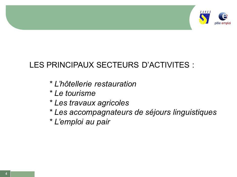 4 LES PRINCIPAUX SECTEURS DACTIVITES : * Lhôtellerie restauration * Le tourisme * Les travaux agricoles * Les accompagnateurs de séjours linguistiques