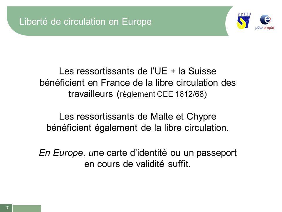 7 Liberté de circulation en Europe Les ressortissants de lUE + la Suisse bénéficient en France de la libre circulation des travailleurs ( règlement CE