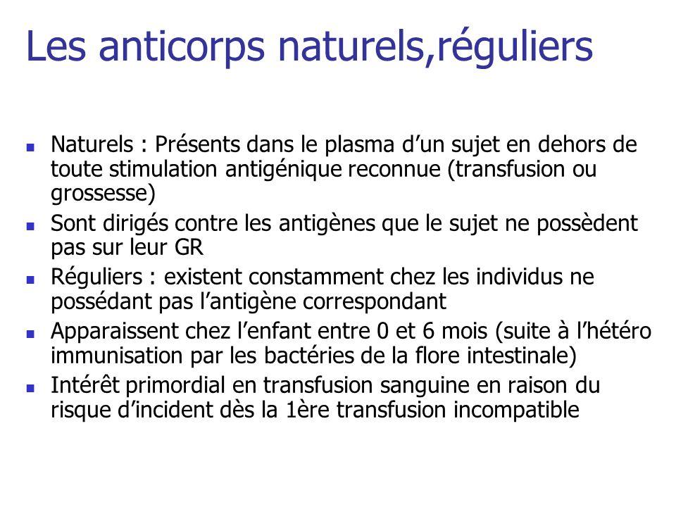 Les anticorps naturels,réguliers Naturels : Présents dans le plasma dun sujet en dehors de toute stimulation antigénique reconnue (transfusion ou gros