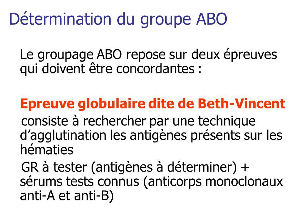 Détermination du groupe ABO Le groupage ABO repose sur deux épreuves qui doivent être concordantes : Epreuve globulaire dite de Beth-Vincent consiste