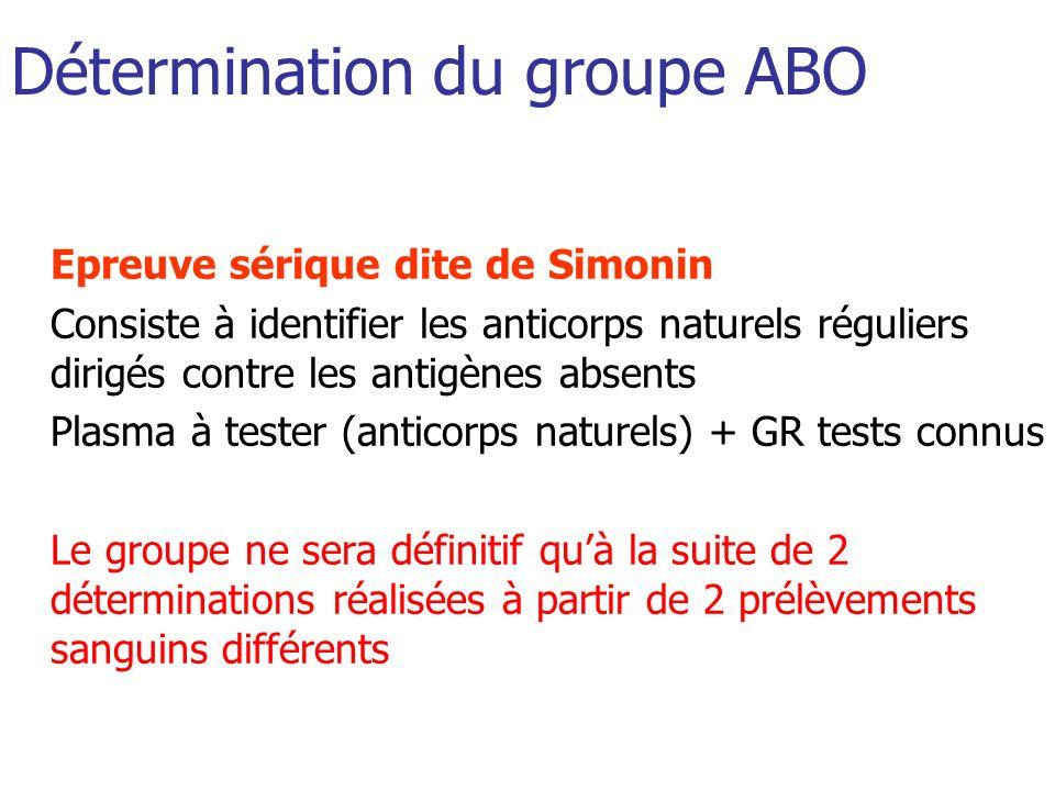 Détermination du groupe ABO Epreuve sérique dite de Simonin Consiste à identifier les anticorps naturels réguliers dirigés contre les antigènes absent