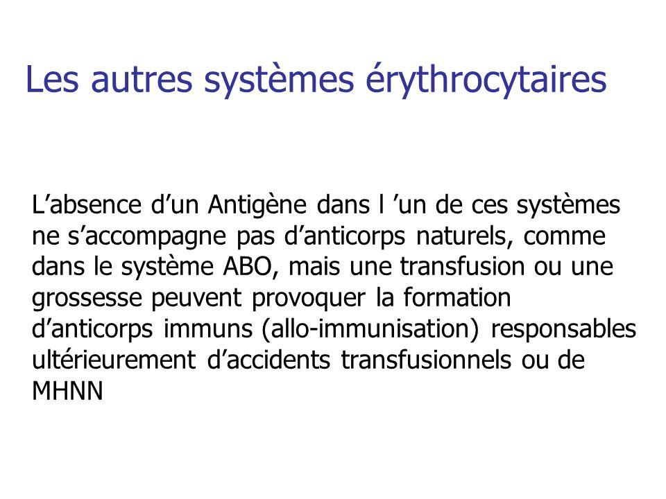 Les autres systèmes érythrocytaires Labsence dun Antigène dans l un de ces systèmes ne saccompagne pas danticorps naturels, comme dans le système ABO,