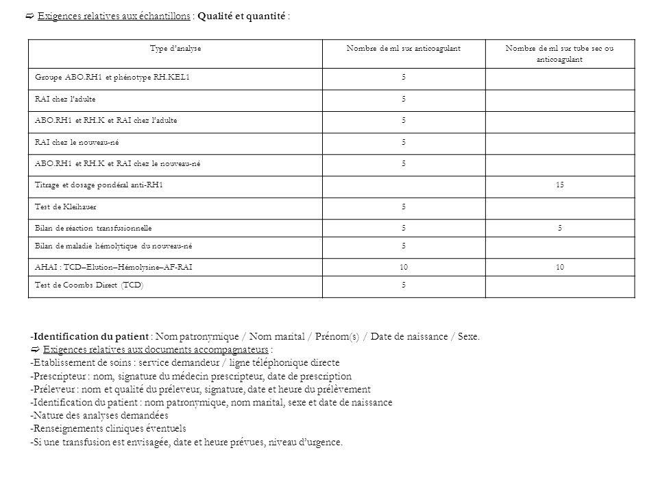 Exigences relatives aux échantillons : Qualité et quantité : Type danalyseNombre de ml sur anticoagulantNombre de ml sur tube sec ou anticoagulant Gro