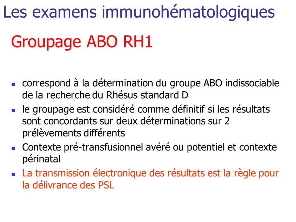Les examens immunohématologiques Groupage ABO RH1 correspond à la détermination du groupe ABO indissociable de la recherche du Rhésus standard D le gr