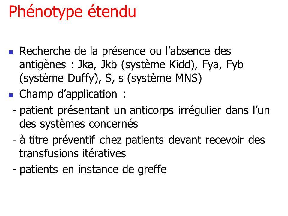 Phénotype étendu Recherche de la présence ou labsence des antigènes : Jka, Jkb (système Kidd), Fya, Fyb (système Duffy), S, s (système MNS) Champ dapp