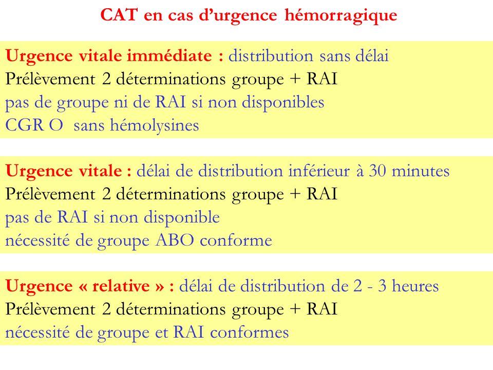 CAT en cas durgence hémorragique Urgence vitale immédiate : distribution sans délai Prélèvement 2 déterminations groupe + RAI pas de groupe ni de RAI