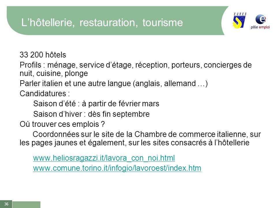36 Lhôtellerie, restauration, tourisme 33 200 hôtels Profils : ménage, service détage, réception, porteurs, concierges de nuit, cuisine, plonge Parler