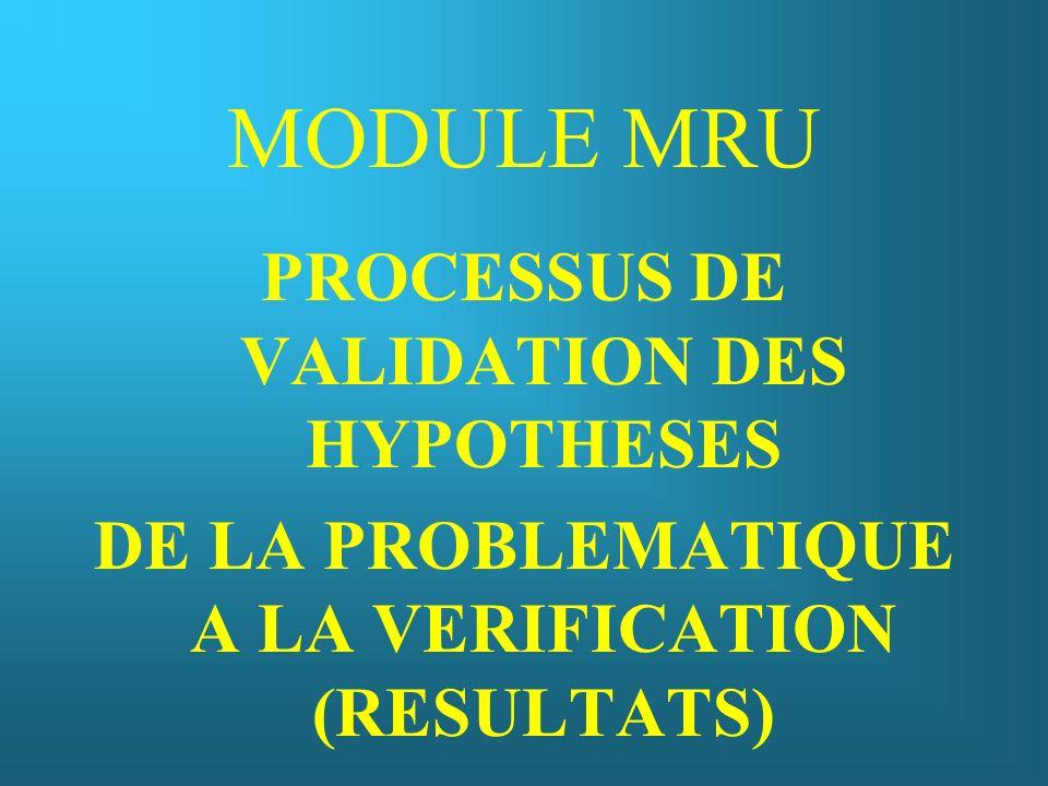 MODULE MRU PROCESSUS DE VALIDATION DES HYPOTHESES DE LA PROBLEMATIQUE A LA VERIFICATION (RESULTATS)