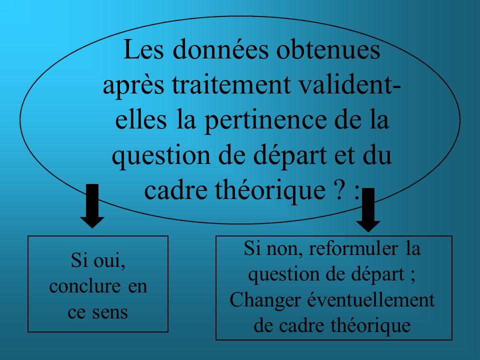 Les données obtenues après traitement valident- elles la pertinence de la question de départ et du cadre théorique ? : Si oui, conclure en ce sens Si