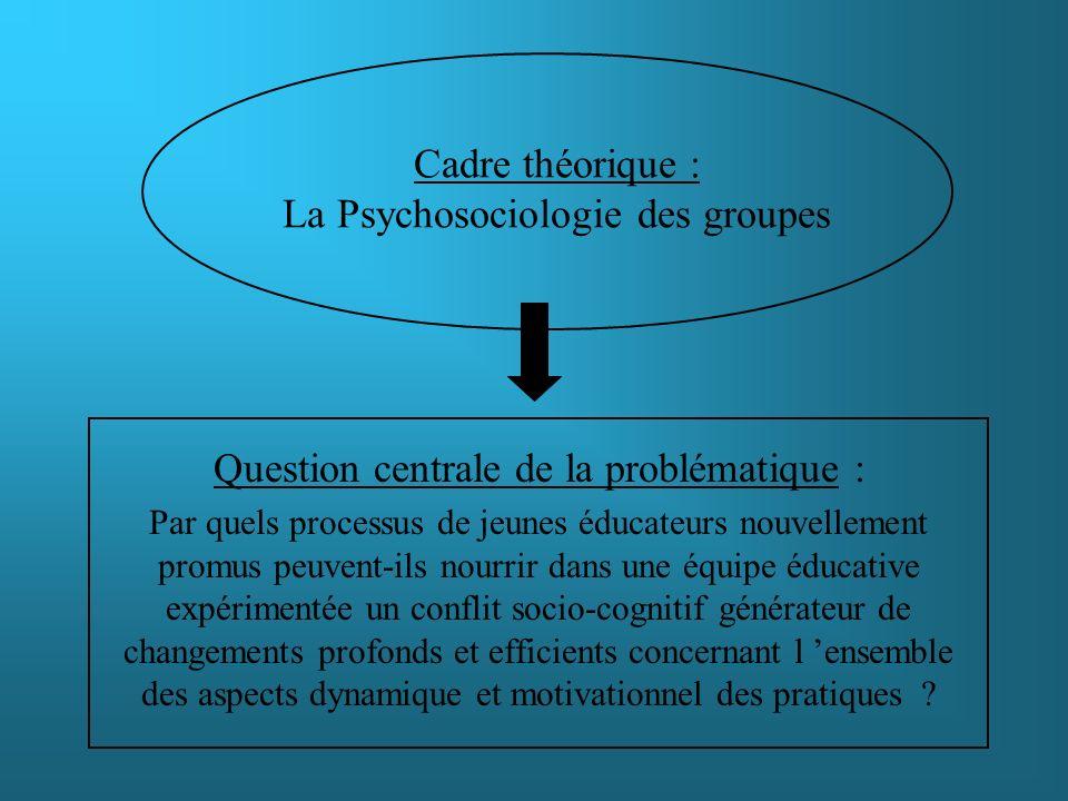Cadre théorique : La Psychosociologie des groupes Question centrale de la problématique : Par quels processus de jeunes éducateurs nouvellement promus