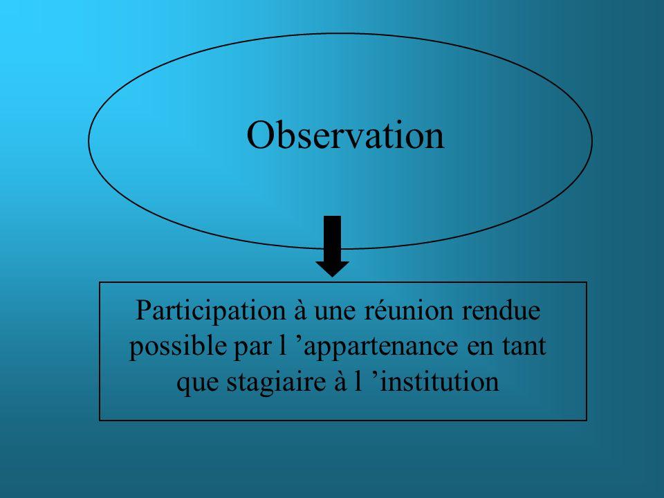 Observation Participation à une réunion rendue possible par l appartenance en tant que stagiaire à l institution