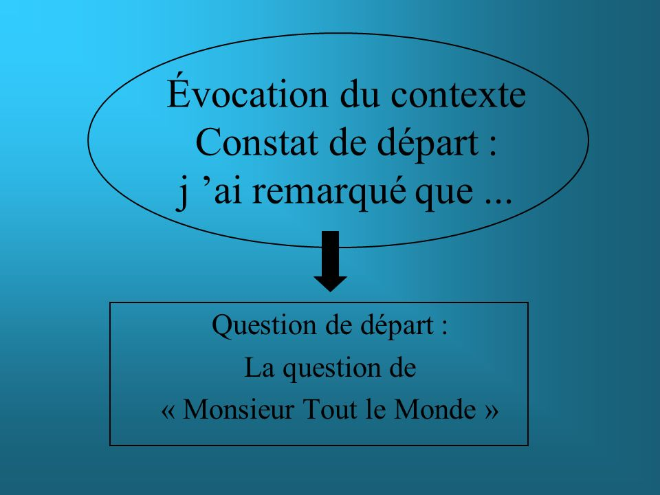 Évocation du contexte Constat de départ : j ai remarqué que... Question de départ : La question de « Monsieur Tout le Monde »